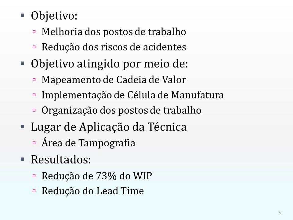  Objetivo:  Melhoria dos postos de trabalho  Redução dos riscos de acidentes  Objetivo atingido por meio de:  Mapeamento de Cadeia de Valor  Imp