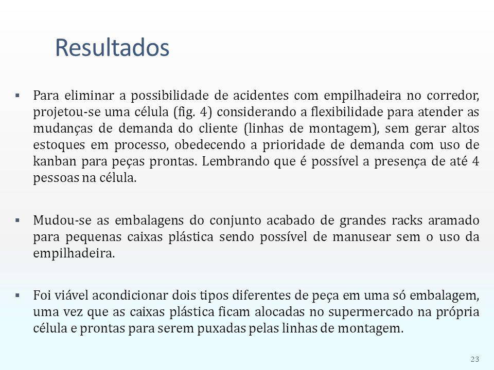 Resultados  Para eliminar a possibilidade de acidentes com empilhadeira no corredor, projetou-se uma célula (fig. 4) considerando a flexibilidade par