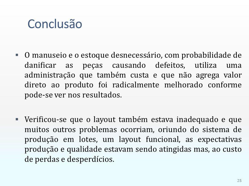 Conclusão  O manuseio e o estoque desnecessário, com probabilidade de danificar as peças causando defeitos, utiliza uma administração que também cust