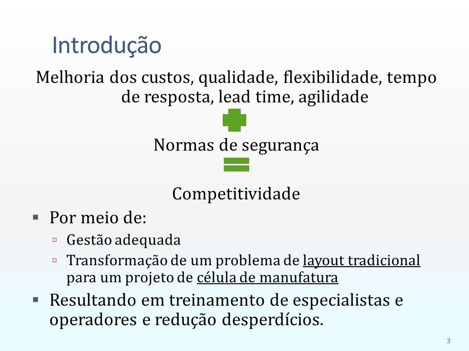 Tópicos de Sistema de Manufatura  Suh (1990): projeto de manufatura só é competitivo se o sistema de manufatura for bem projetado.