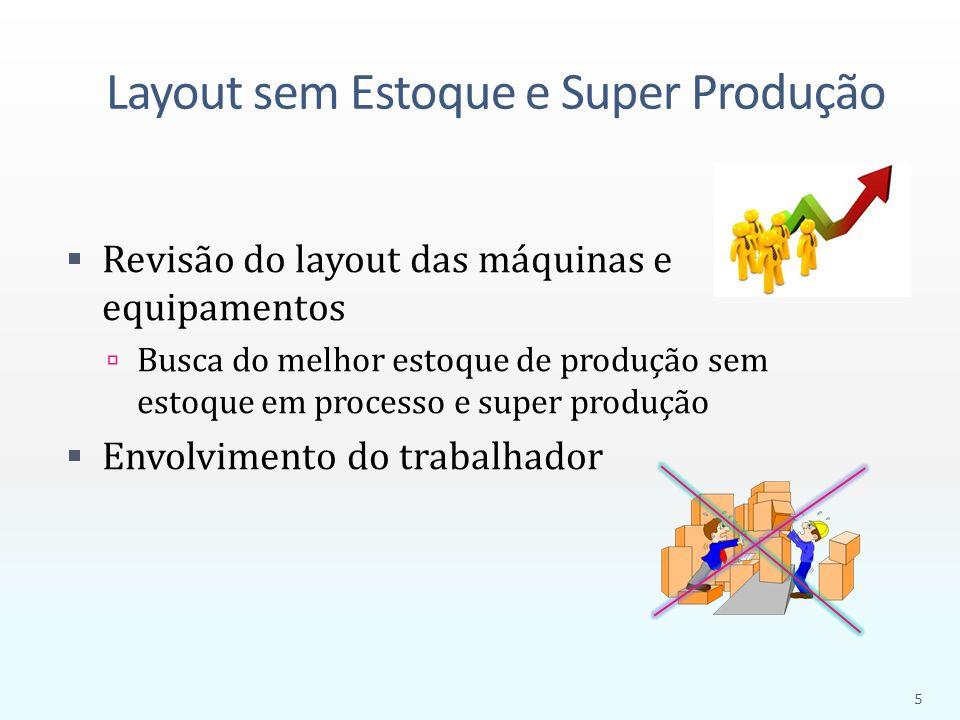 Layout sem Estoque e Super Produção  Revisão do layout das máquinas e equipamentos  Busca do melhor estoque de produção sem estoque em processo e su