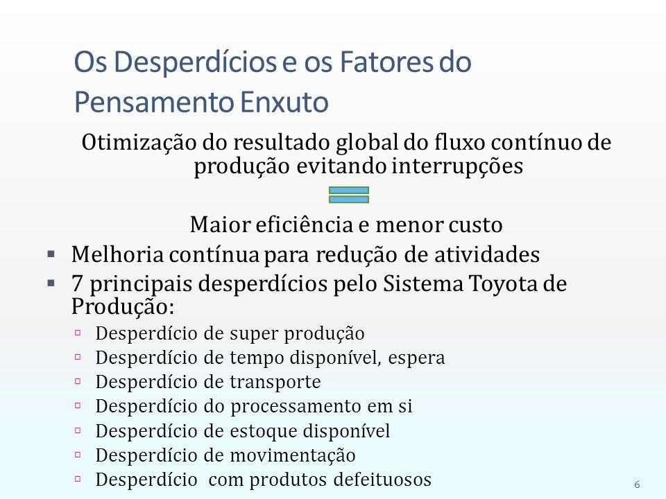 Os Desperdícios e os Fatores do Pensamento Enxuto Otimização do resultado global do fluxo contínuo de produção evitando interrupções Maior eficiência