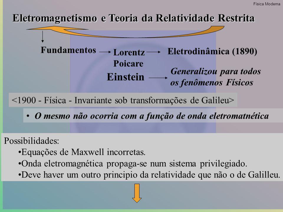 1900 – Os Limites Física Moderna: •Teoria da Relatividade Validade das equações de Maxwell •Física Quântica •Os Limites Catástrofe do ultravioleta Efeito foto-elétrico (dualidade) Quase catástrofe do átomo Natureza dual da matéria Física Moderna