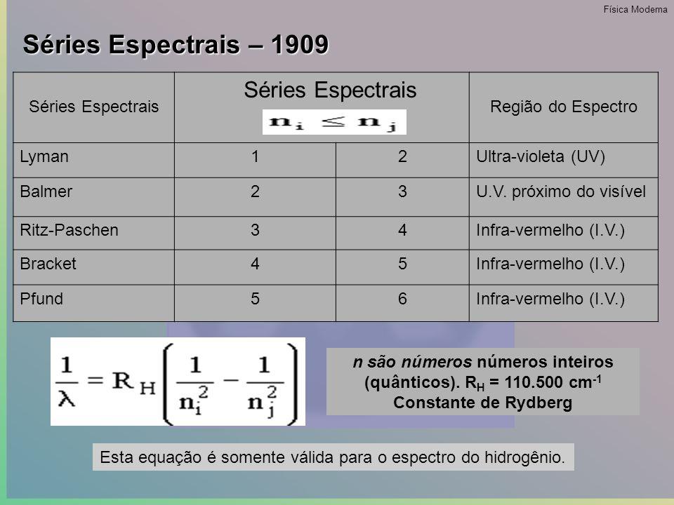 Séries Espectrais – 1909 Experimentalmente, as séries espectrais do átomo de hidrogênio são calculadas empiricamente pela fórmula de Balmer-Rydberg e Ritz (1896).
