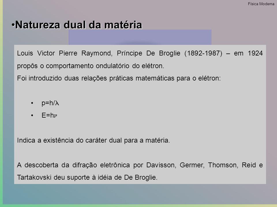 • Nels Bohr -1913 O modelo de Bohr possui falhas!!.