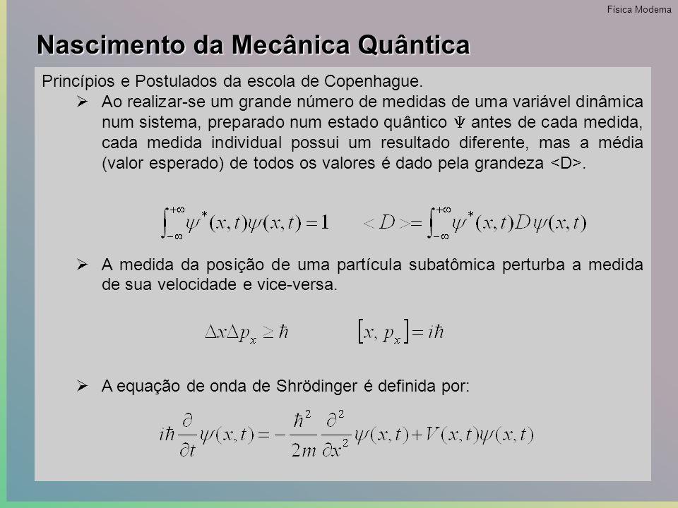 Física Moderna Nascimento da Mecânica Quântica Princípios e Postulados da escola de Copenhague.