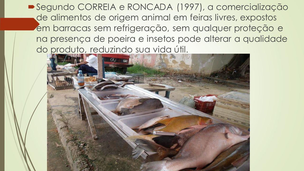  Segundo CORREIA e RONCADA (1997), a comercialização de alimentos de origem animal em feiras livres, expostos em barracas sem refrigeração, sem qualq