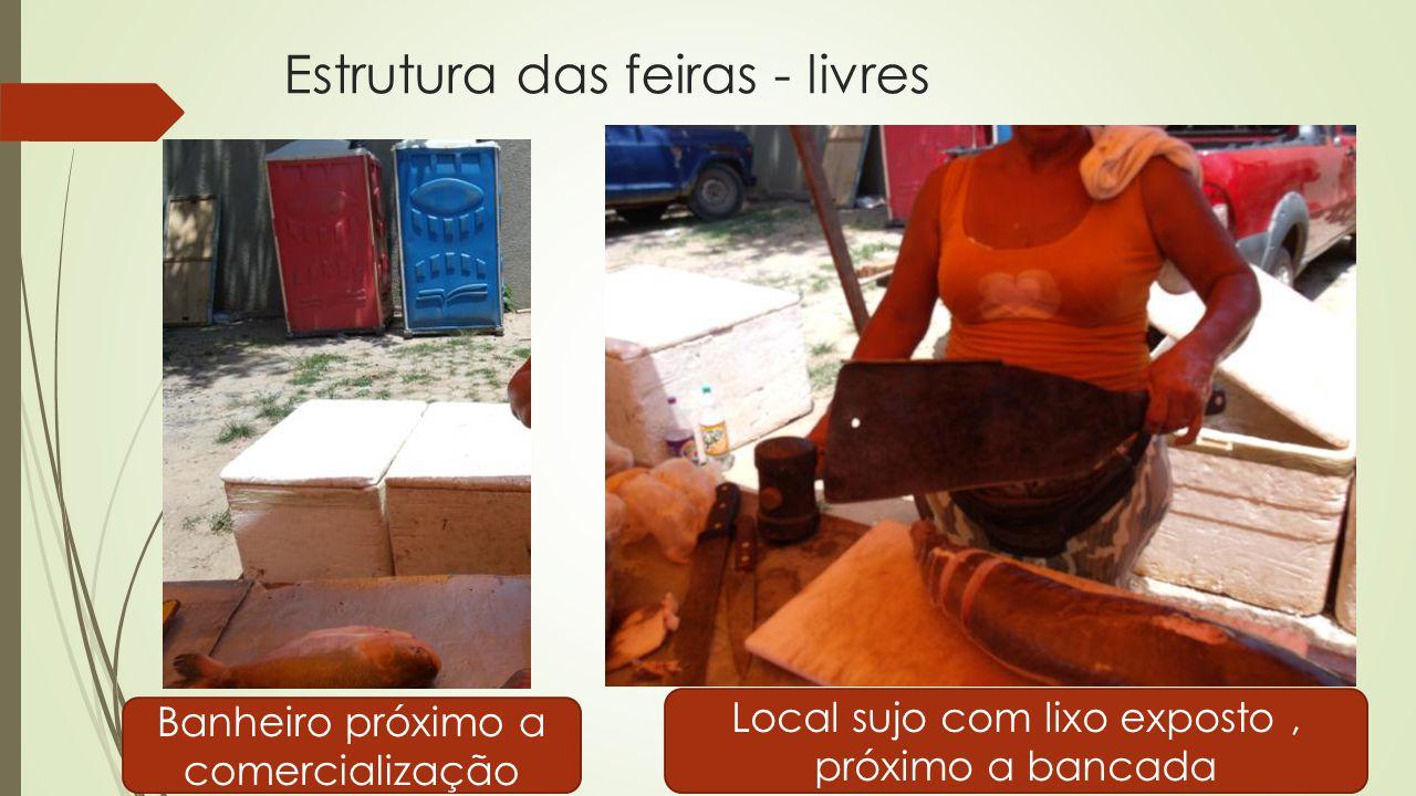 Estrutura das feiras - livres Banheiro próximo a comercialização Local sujo com lixo exposto, próximo a bancada