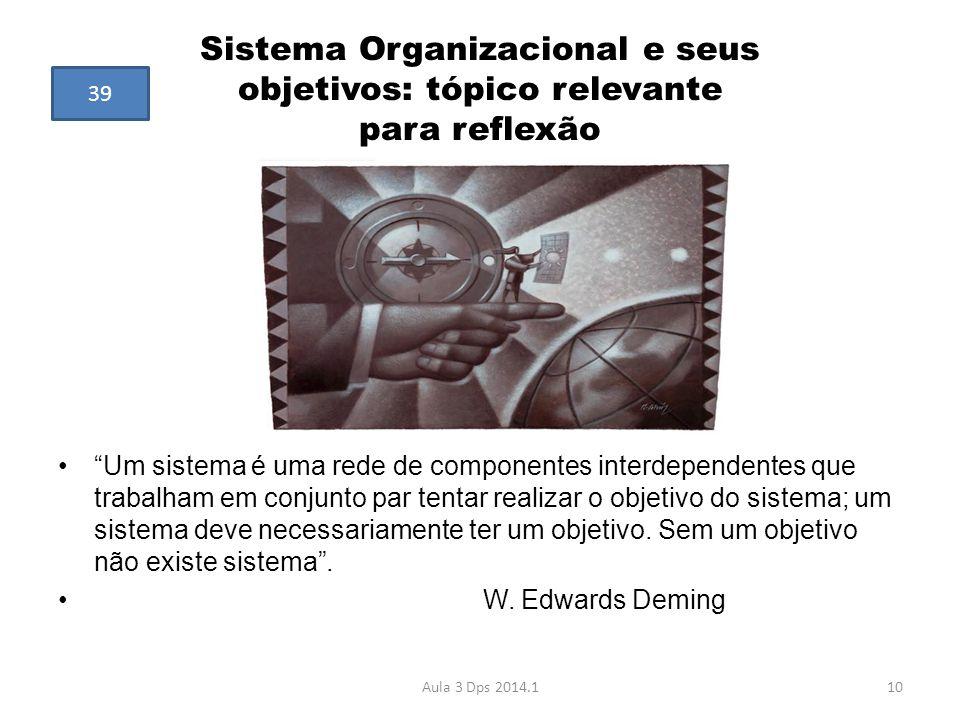 """Sistema Organizacional e seus objetivos: tópico relevante para reflexão •""""Um sistema é uma rede de componentes interdependentes que trabalham em conju"""