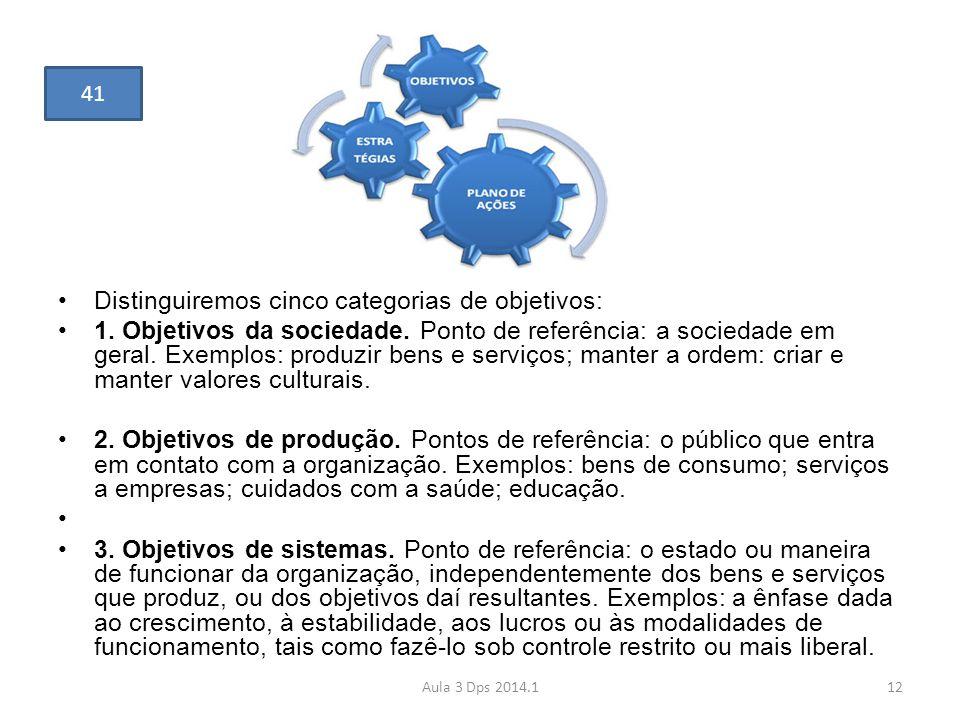 •Distinguiremos cinco categorias de objetivos: •1. Objetivos da sociedade. Ponto de referência: a sociedade em geral. Exemplos: produzir bens e serviç