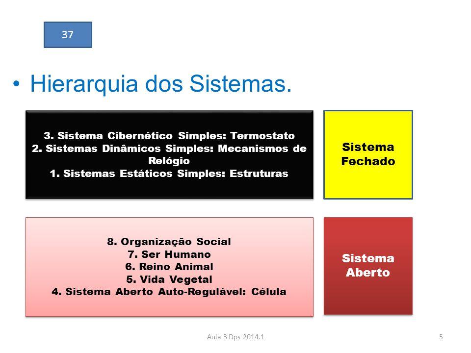 •Hierarquia dos Sistemas. 8. Organização Social 7. Ser Humano 6. Reino Animal 5. Vida Vegetal 4. Sistema Aberto Auto-Regulável: Célula 8. Organização