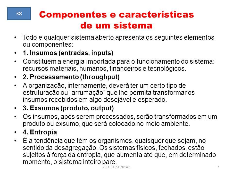 Componentes e características de um sistema •Todo e qualquer sistema aberto apresenta os seguintes elementos ou componentes: •1. Insumos (entradas, in