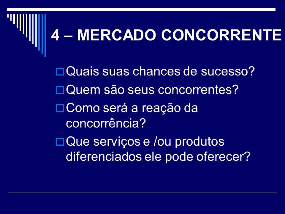 4 – MERCADO CONCORRENTE  Listar as empresas concorrentes  Listar para cada concorrente seus pontos fortes e fracos