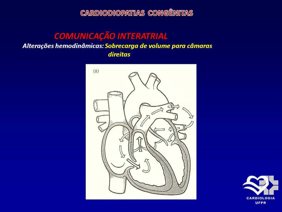 COMUNICAÇÃO INTERATRIAL COMUNICAÇÃO INTERATRIAL Alterações hemodinâmicas: Saturações de oxigênio e pressões (circulos)