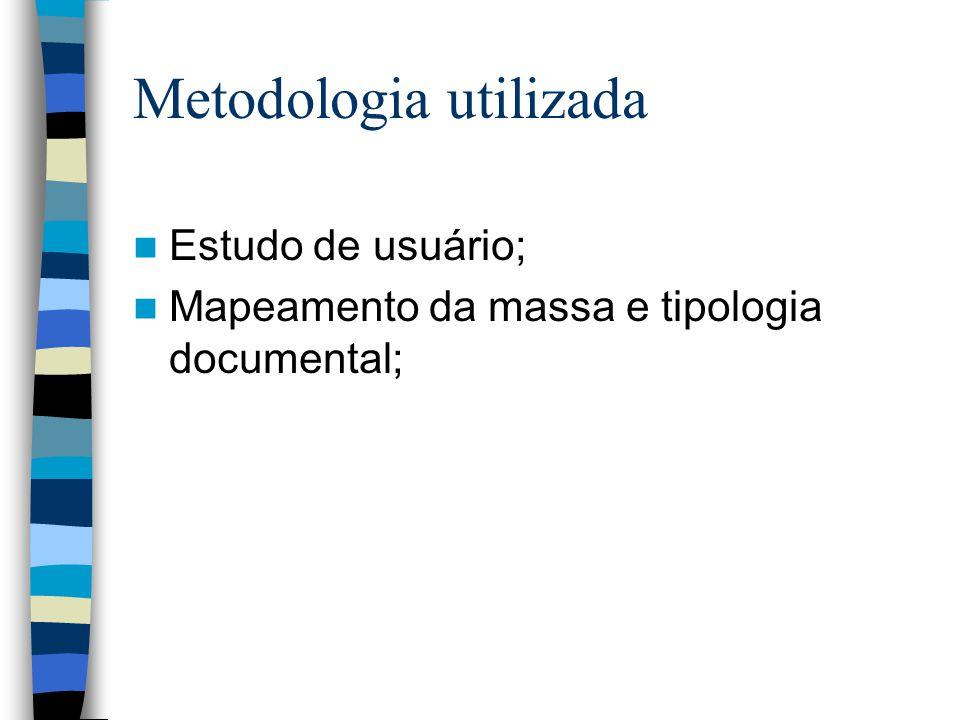 Metodologia utilizada  Estudo de usuário;  Mapeamento da massa e tipologia documental;