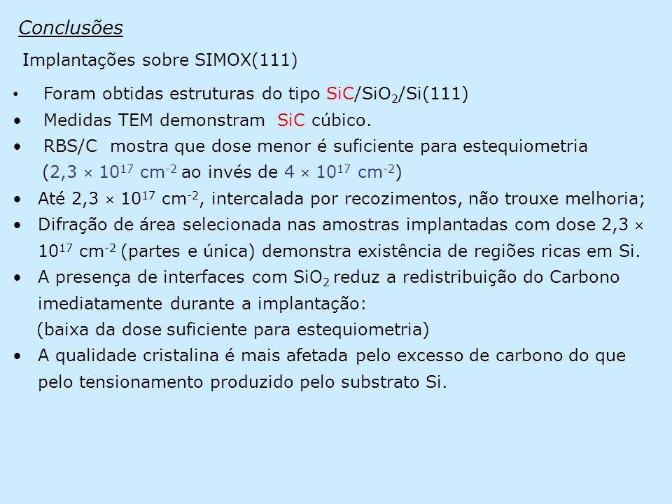 Conclusões • Foram obtidas estruturas do tipo SiC/SiO 2 /Si(111) • Medidas TEM demonstram SiC cúbico.