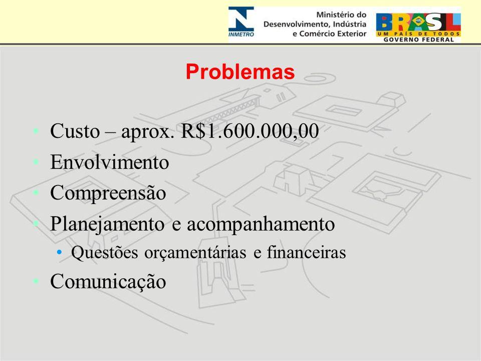 Problemas •Custo – aprox. R$1.600.000,00 •Envolvimento •Compreensão •Planejamento e acompanhamento •Questões orçamentárias e financeiras •Comunicação
