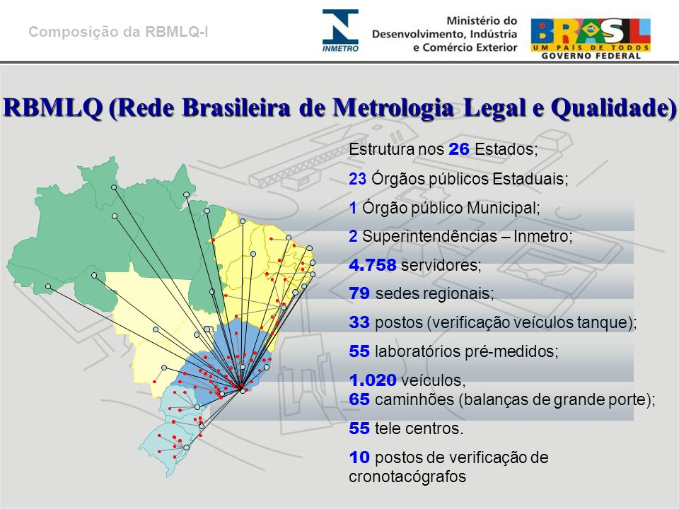 Estrutura nos 26 Estados; 23 Órgãos públicos Estaduais; 1 Órgão público Municipal; 2 Superintendências – Inmetro; 4.758 servidores; 79 sedes regionais