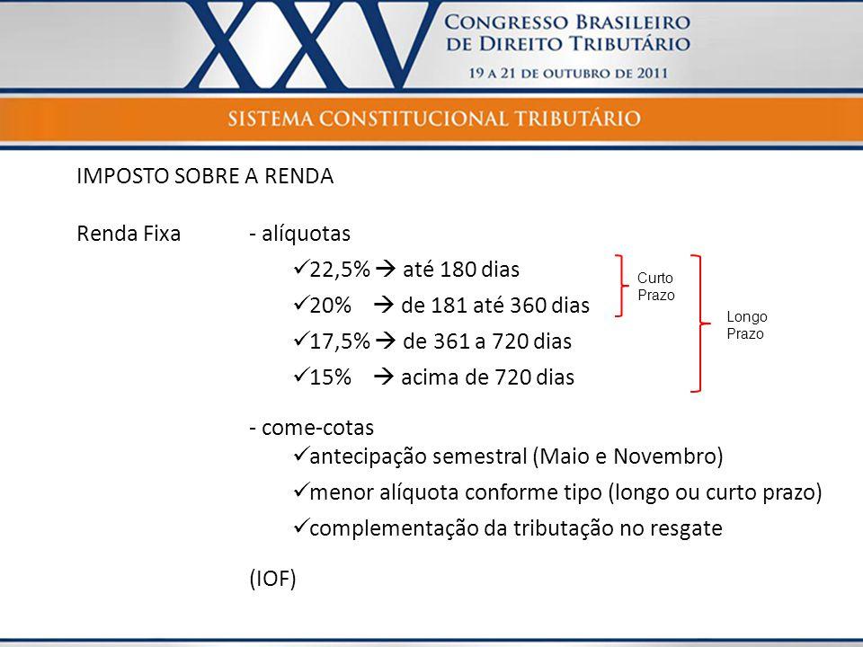 IMPOSTO SOBRE A RENDA Regras Especiais - FIA [Fundo de Investimento em Ações]  67% de ações (pena de tributação como renda fixa)  tributação no resgate (não há come-cotas)  alíquota 15% - Fundo fechado (ex.