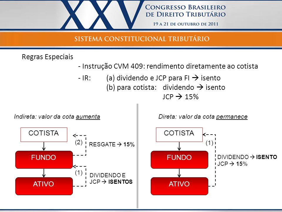 FUNDO ATIVO COTISTA DIVIDENDO E JCP  ISENTOS Indireta: valor da cota aumenta FUNDO ATIVO COTISTA DIVIDENDO  ISENTO JCP  15% Direta: valor da cota p