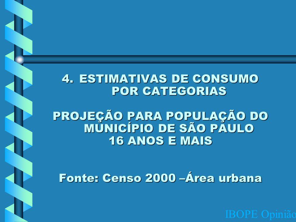 IBOPE Opinião 4.ESTIMATIVAS DE CONSUMO POR CATEGORIAS PROJEÇÃO PARA POPULAÇÃO DO MUNICÍPIO DE SÃO PAULO 16 ANOS E MAIS Fonte: Censo 2000 –Área urbana