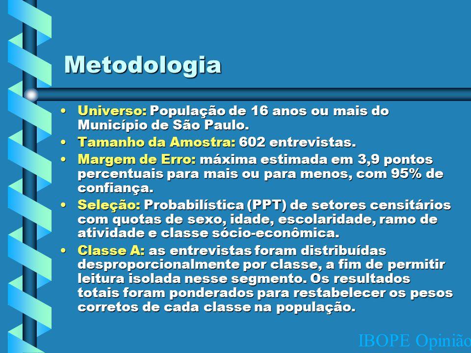 IBOPE Opinião Metodologia •Universo: População de 16 anos ou mais do Município de São Paulo.
