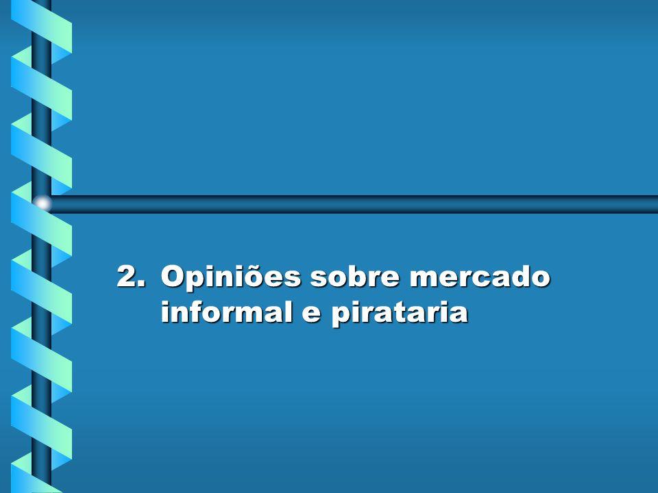 2.Opiniões sobre mercado informal e pirataria