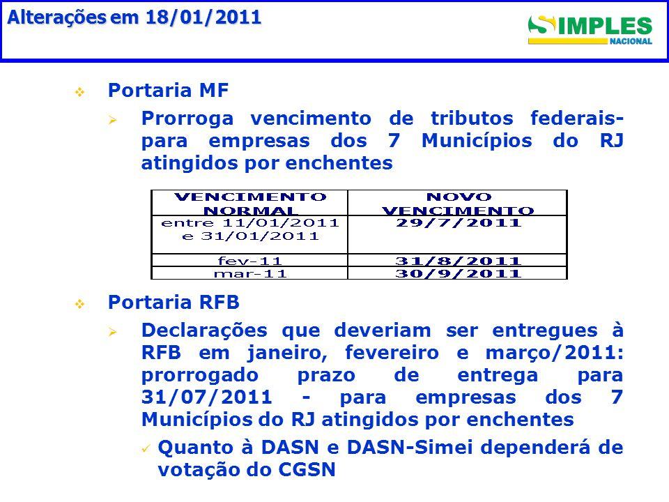 Alterações em 18/01/2011   Portaria MF   Prorroga vencimento de tributos federais- para empresas dos 7 Municípios do RJ atingidos por enchentes   Portaria RFB   Declarações que deveriam ser entregues à RFB em janeiro, fevereiro e março/2011: prorrogado prazo de entrega para 31/07/2011 - para empresas dos 7 Municípios do RJ atingidos por enchentes   Quanto à DASN e DASN-Simei dependerá de votação do CGSN