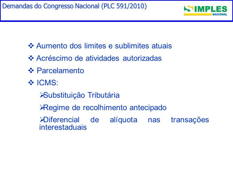 Demandas do Congresso Nacional (PLC 591/2010)   Aumento dos limites e sublimites atuais   Acréscimo de atividades autorizadas   Parcelamento   ICMS:   Substituição Tributária   Regime de recolhimento antecipado   Diferencial de alíquota nas transações interestaduais
