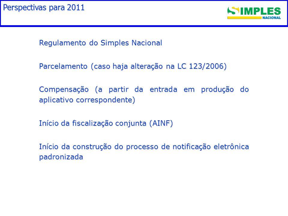 Perspectivas para 2011 Regulamento do Simples Nacional Parcelamento (caso haja altera ç ão na LC 123/2006) Compensa ç ão (a partir da entrada em produ