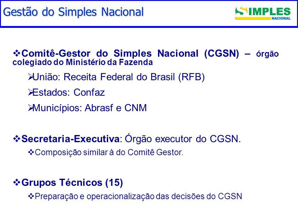 Gestão do Simples Nacional   Comitê-Gestor do Simples Nacional (CGSN) – órgão colegiado do Ministério da Fazenda   União: Receita Federal do Brasi