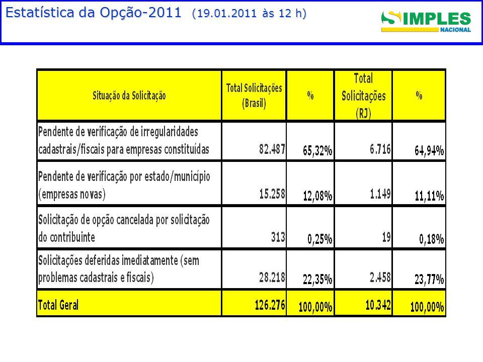 Estatística da Opção-2011 (19.01.2011 às 12 h)