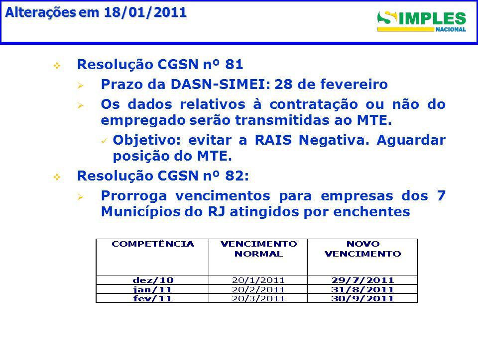 Alterações em 18/01/2011   Resolução CGSN nº 81   Prazo da DASN-SIMEI: 28 de fevereiro   Os dados relativos à contratação ou não do empregado serão transmitidas ao MTE.
