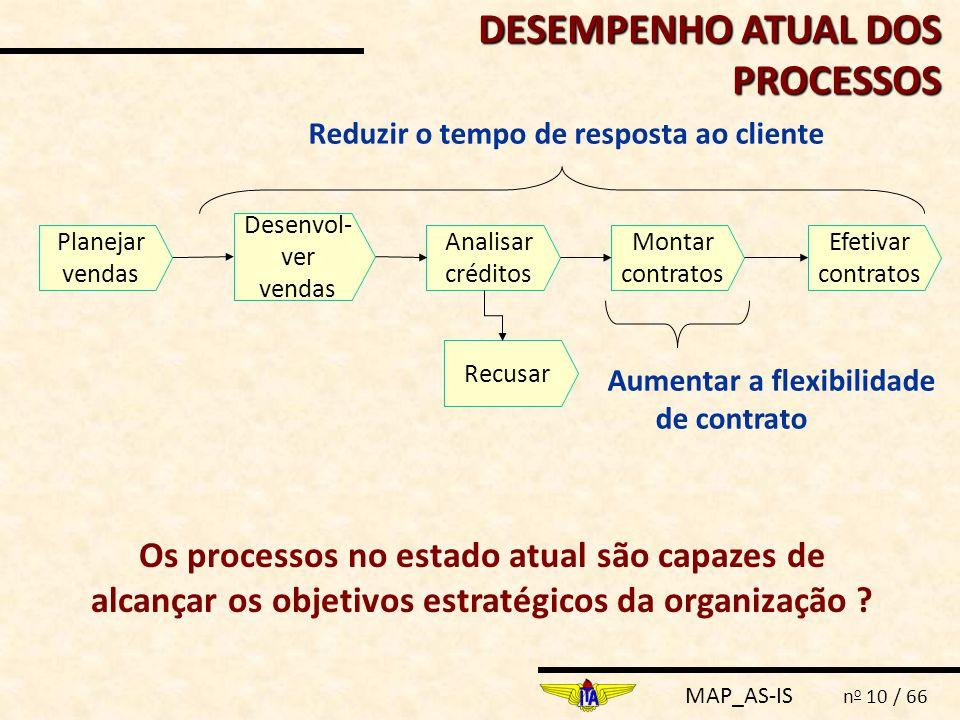 MAP_AS-IS n o 10 / 66 Reduzir o tempo de resposta ao cliente Aumentar a flexibilidade de contrato Planejar vendas Desenvol- ver vendas Analisar crédit