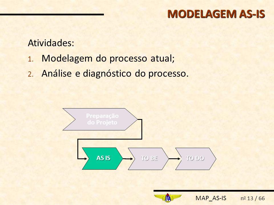 MAP_AS-IS n o 13 / 66 MODELAGEM AS-IS Atividades: 1. Modelagem do processo atual; 2. Análise e diagnóstico do processo. Preparação do Projeto AS IS TO