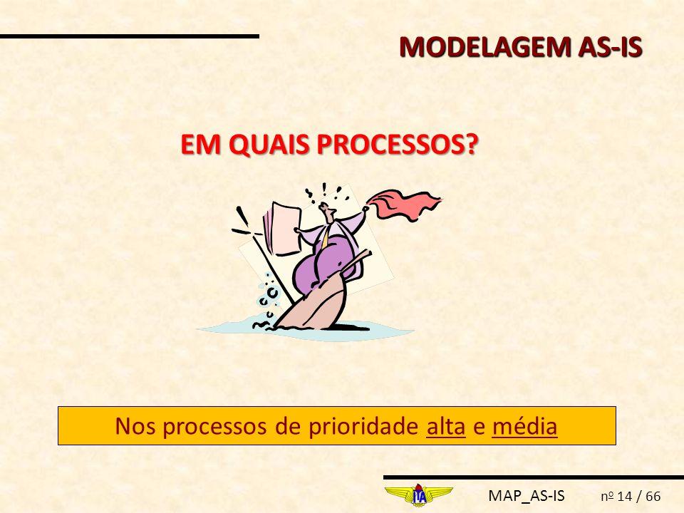 MAP_AS-IS n o 14 / 66 EM QUAIS PROCESSOS? Nos processos de prioridade alta e média MODELAGEM AS-IS