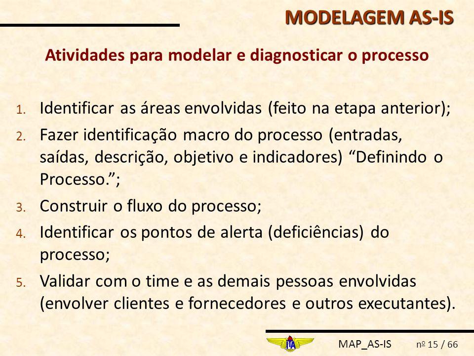 MAP_AS-IS n o 15 / 66 Atividades para modelar e diagnosticar o processo 1. Identificar as áreas envolvidas (feito na etapa anterior); 2. Fazer identif
