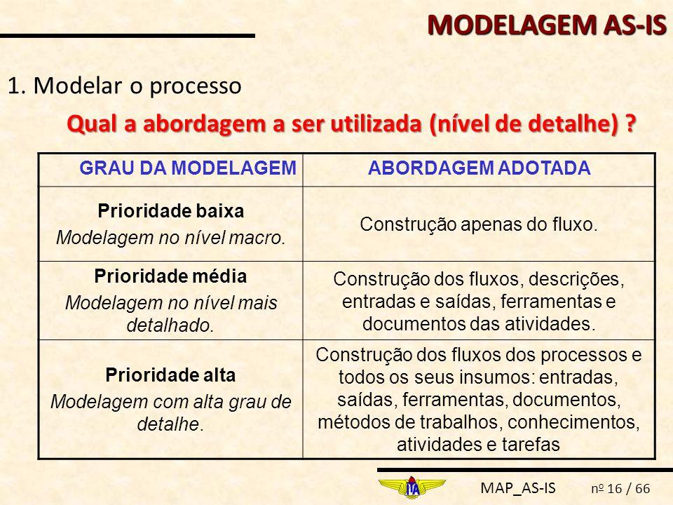 MAP_AS-IS n o 16 / 66 1. Modelar o processo Qual a abordagem a ser utilizada (nível de detalhe) ? GRAU DA MODELAGEMABORDAGEM ADOTADA Prioridade baixa