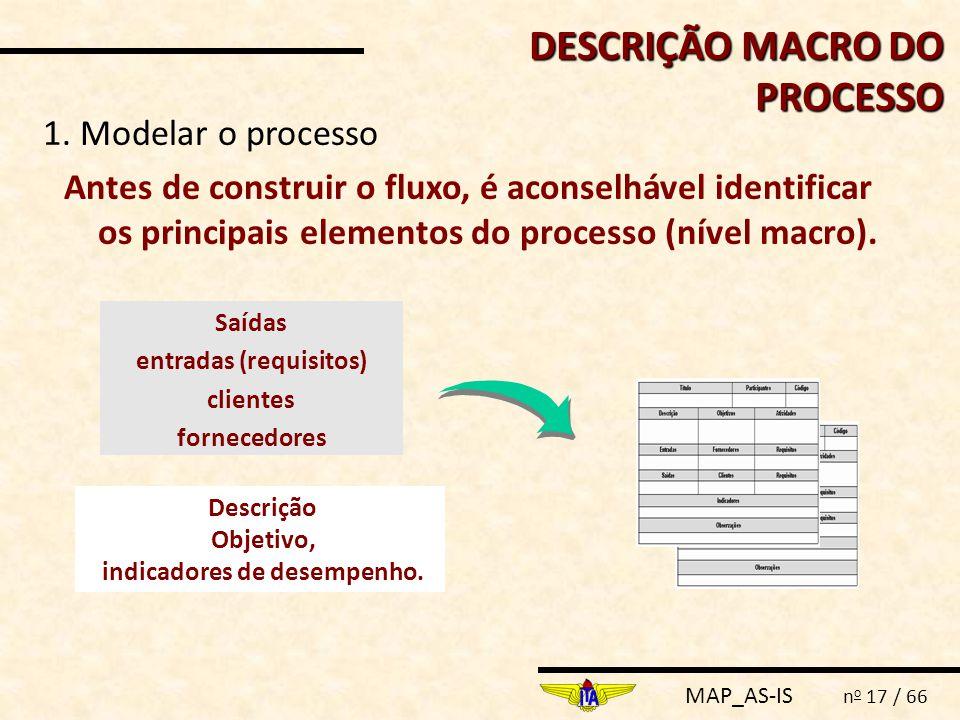 MAP_AS-IS n o 17 / 66 1. Modelar o processo Antes de construir o fluxo, é aconselhável identificar os principais elementos do processo (nível macro).