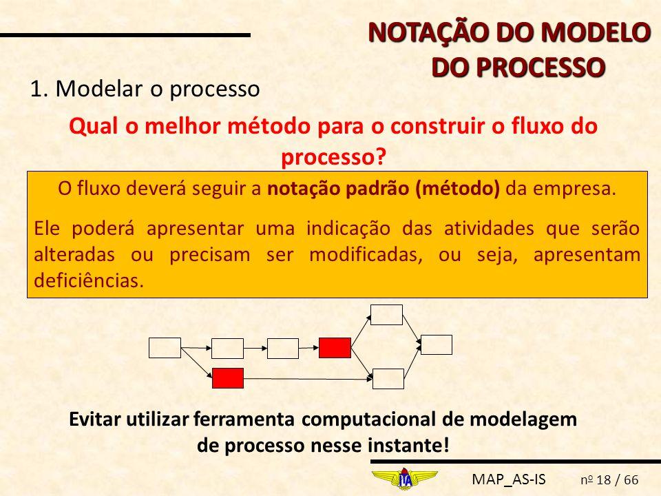 MAP_AS-IS n o 18 / 66 1. Modelar o processo Qual o melhor método para o construir o fluxo do processo? NOTAÇÃO DO MODELO DO PROCESSO O fluxo deverá se