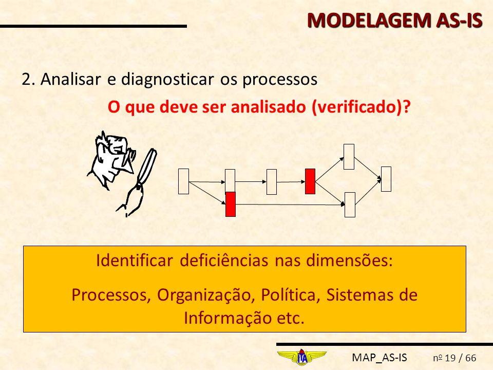 MAP_AS-IS n o 19 / 66 2. Analisar e diagnosticar os processos O que deve ser analisado (verificado)? Identificar deficiências nas dimensões: Processos