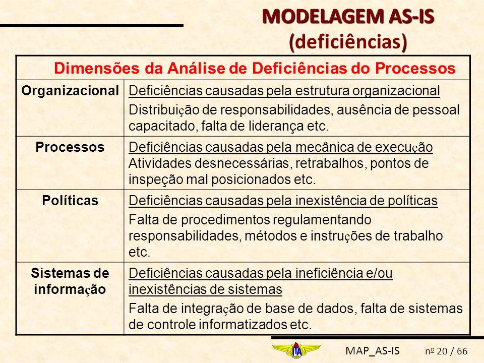 MAP_AS-IS n o 20 / 66 Dimensões da Análise de Deficiências do Processos OrganizacionalDeficiências causadas pela estrutura organizacional Distribui ç