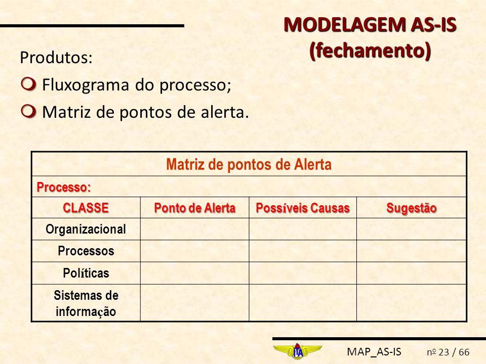 MAP_AS-IS n o 23 / 66 Produtos:   Fluxograma do processo;   Matriz de pontos de alerta. Matriz de pontos de Alerta Processo: CLASSE Ponto de Alert