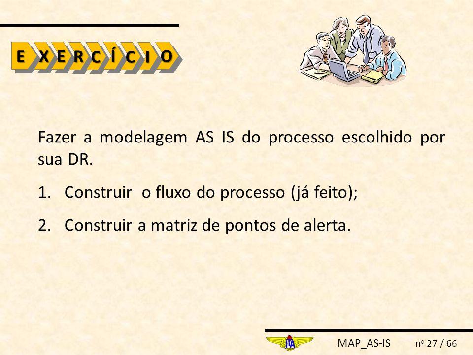 MAP_AS-IS n o 27 / 66 Fazer a modelagem AS IS do processo escolhido por sua DR. 1.Construir o fluxo do processo (já feito); 2.Construir a matriz de po