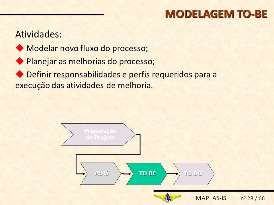 MAP_AS-IS n o 28 / 66 MODELAGEM TO-BE Atividades:   Modelar novo fluxo do processo;   Planejar as melhorias do processo;   Definir responsabilid