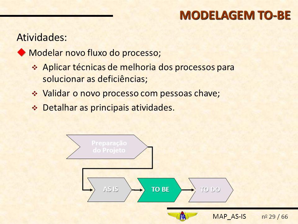 MAP_AS-IS n o 29 / 66 MODELAGEM TO-BE Atividades:   Modelar novo fluxo do processo;  Aplicar técnicas de melhoria dos processos para solucionar as
