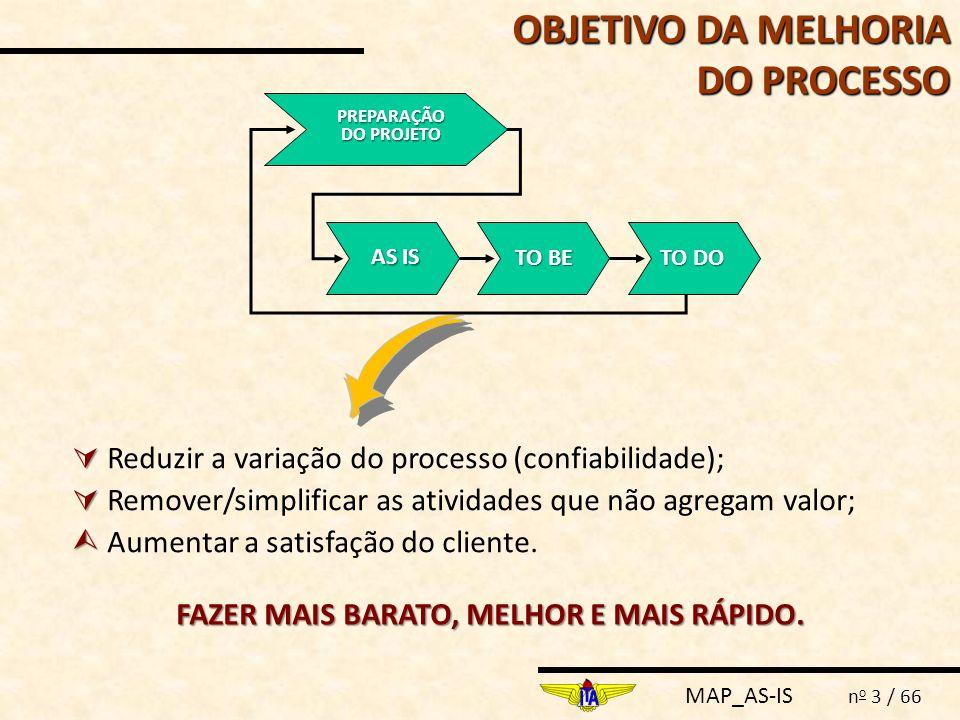 MAP_AS-IS n o 3 / 66 OBJETIVO DA MELHORIA DO PROCESSO   Reduzir a variação do processo (confiabilidade);   Remover/simplificar as atividades que n