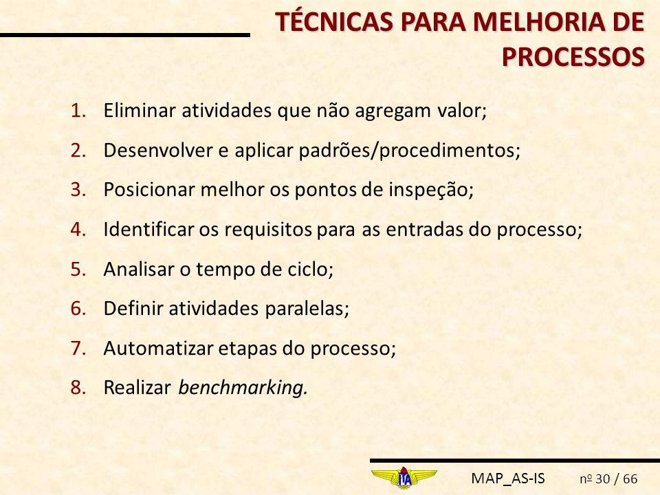 MAP_AS-IS n o 30 / 66 1.Eliminar atividades que não agregam valor; 2.Desenvolver e aplicar padrões/procedimentos; 3.Posicionar melhor os pontos de ins