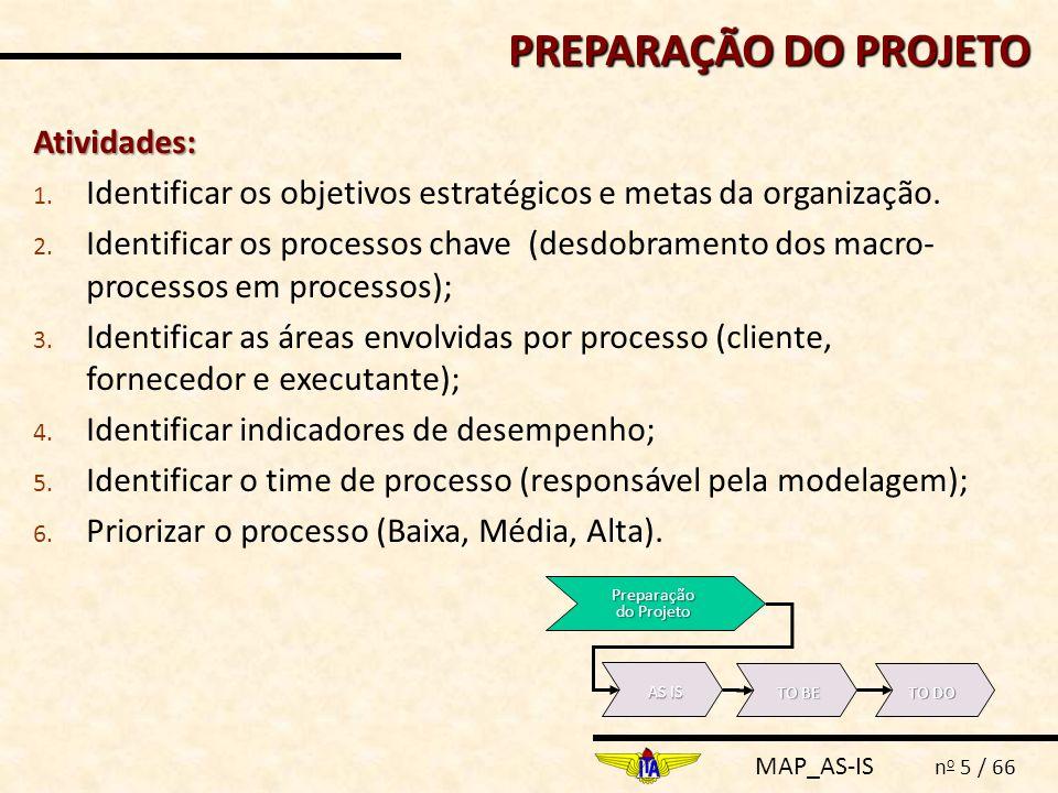MAP_AS-IS n o 5 / 66 PREPARAÇÃO DO PROJETO Atividades: 1. Identificar os objetivos estratégicos e metas da organização. 2. Identificar os processos ch
