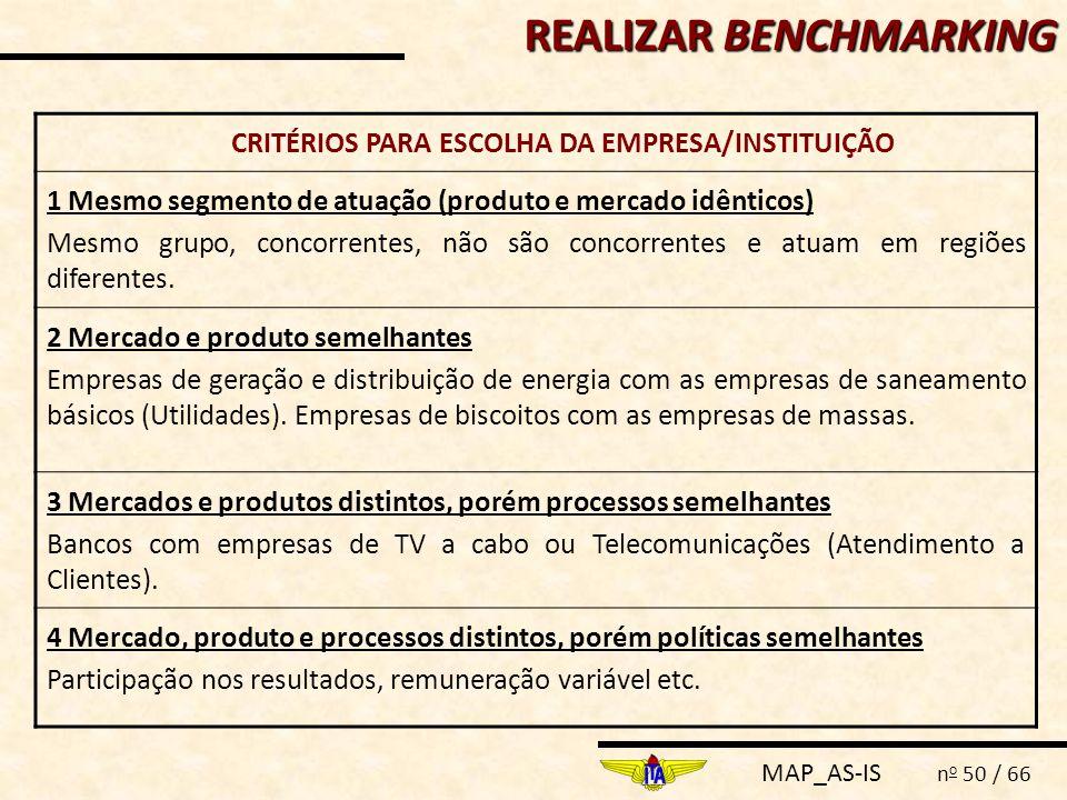 MAP_AS-IS n o 50 / 66 CRITÉRIOS PARA ESCOLHA DA EMPRESA/INSTITUIÇÃO 1 Mesmo segmento de atuação (produto e mercado idênticos) Mesmo grupo, concorrente